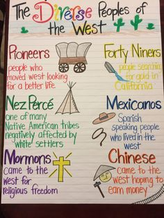 Diverse Peoples of the West, Manifest Destiny, Westward Expansion, anchor chart, grade You are in the right place about Social Study canada Here we offer you the most beautiful pictures about the 3rd Grade Social Studies, Social Studies Projects, Social Studies Classroom, Social Studies Activities, History Classroom, Teaching Social Studies, History Teachers, Teaching History, Social Studies Notebook