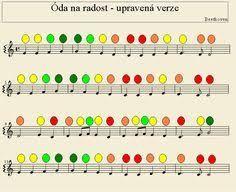 Výsledek obrázku pro bobotubes noty Piano, Periodic Table, Diagram, Periodic Table Chart, Periotic Table, Pianos