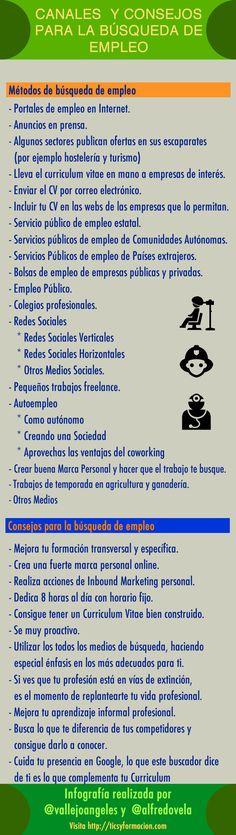 Canales y consejos para la búsqueda de empleo por: @Maria Angeles Vallejo Bernal y @Alfredo Vela #infografia #infographic #empleo