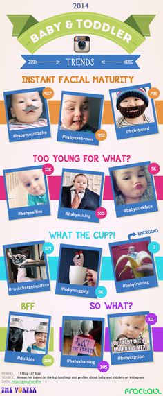 Our research on Baby Photo Trends on Instagram! Baby Shaming, Baby Eyebrows, Baby Captions, Duck Face, Baby Photos, Bff, Trends, Kids, Instagram