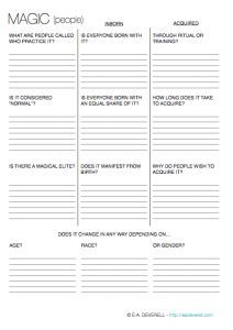 Wave your wand (or pencil) over this writing worksheet to create your magic system. Any muggle can do it!