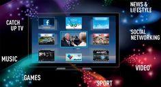 Panasonic 3D TV Review