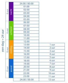What time is it on the digital clock? Which digital clock belongs to the analogue . School Info, School Hacks, Pre School, Math Clock, Classroom Expectations, School Posters, Digital Clocks, Creative Teaching, Math Classroom