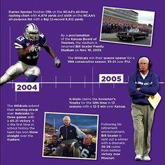 Coach Snyder at #KStateFB 2004 - 2005