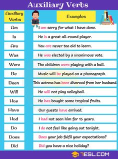 What is a verb? Learn verb definition and different types of verbs in English with useful verbs list. Learn verb examples and grammar rules with ESL printable worksheets. English Grammar Pdf, English Phonics, Teaching English Grammar, English Grammar Worksheets, English Writing Skills, English Verbs, English Vocabulary Words, English Phrases, Grammar And Vocabulary