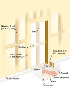 How to Close Off a Doorway and Turn It Into a Solid Wall : Home Improvement : DIY Network