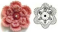 Patrones de flores tejidas a crochet ~ lodijoella
