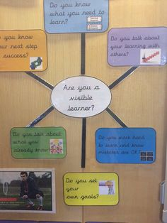Are you a visible learner? More