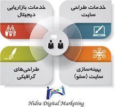 خدمات - شرکت بازاریابی دیجیتال هیدرا http://hidra.ir/