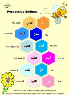 Arabic Posters - Arabic with Nadia #learnarabiclanguage
