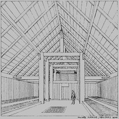Reconstruction of the interior of the Viking Age hall at Lejre. On both sides against the walls are tiered side benches where people sat and slept at assigned places. At meal times, tables were placed before the benches. In the center of the floor are stones for the fire. The unusually high ceiling allowed smoke to rise and escape through ports at each end of the roof. The steeply pitched roof was supported by two interior rows of massive timbers or 'posts,'