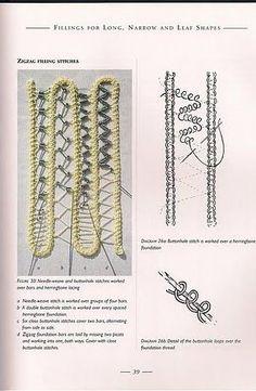 Modele de cusaturi folosite pentru umplerea petalelor de flori in tecnica de dasntela Point Lace.  Öltesmintak meljek hasznalhatok a zsino...