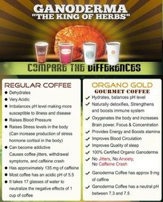 Regular Coffee Caffeine >>> You can get additional details at the image link.