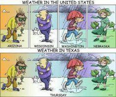 Weather in Houston