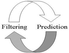 ¿Que lotaje aplicamos en cada para a la hora de hacer coberturas o hedging? | De Novato a Trader