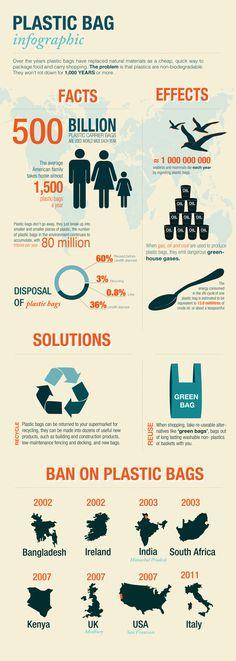 """""""Plastic bag infographic"""" in Vectors"""