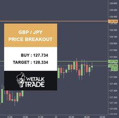 #GBP/JPY Price Breakout. BUY : 127.734 Target : 128.334 #Wetalktrade #Forex #Trading #ForexSignals