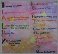 Healthy Relationships: What Do They Look Like? Lesson:  Help your students see the traits of a HEALTHY relationship.  This is a fun art project and it works perfect for homework :) Cost-6.00
