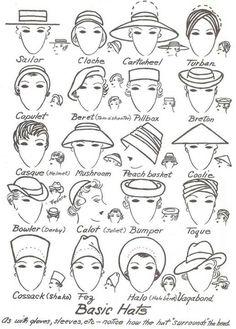 1940's hat inspiration,