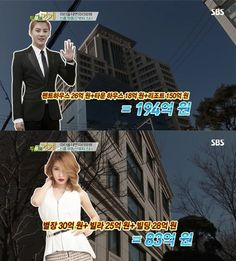 Which idol is the wealthiest in real-estate?