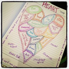 Create a heart map|| May make a great lesson for kids. Have them draw a heart or make one for them, and list/color all the things that are in their heart. I would frame it!