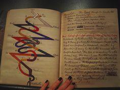 Yeats's Golden Dawn notebook, Flickr photo by Herbis Orbis  https://www.artexperiencenyc.com/social_login/?utm_source=pinterest_medium=pins_content=pinterest_pins_campaign=pinterest_initial