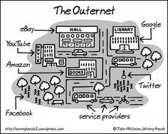 Funny pictures about Do you remember the outernet? Oh, and cool pics about Do you remember the outernet? Also, Do you remember the outernet? Internet Day, Sem Internet, Funny Internet, Facebook Humor, Humor Grafico, Do You Remember, Marketing Digital, Media Marketing, Mafia
