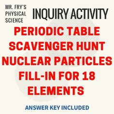110 ds darmstadtium exploration elements pinterest ds periodic table nuclear particles fill in worksheet scavenger hunt have your students explore 18 elements nuclei by filling in the missing information urtaz Images