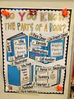 The Book Fairy-Goddess: Parts of a Book