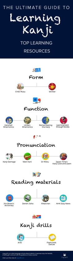 Japanese is a language spoken by more than 120 million people worldwide in countries including Japan, Brazil, Guam, Taiwan, and on the American island of Hawaii. Japanese is a language comprised of characters completely different from Japanese Grammar, Japanese Phrases, Japanese Words, Japanese Symbol, Japanese Kanji, Study Japanese, Japanese Culture, Learning To Write, Learning Resources
