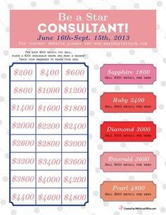 Be a Star Consultant