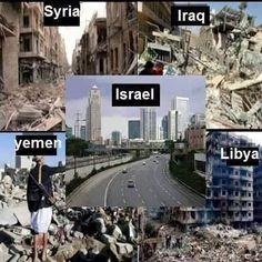 破壊された諸国とイスラエル