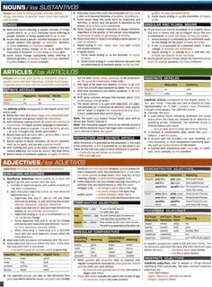 spanish grammar chart   #learnspanish  http://www.uniquelanguages.com/spanish-courses/4578955779