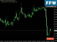 Download Automatically Bring Charts One By One To The Top Forex Indicator For Mt4