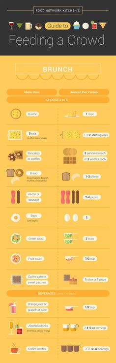 Wedding Food How Much Food to Serve at Brunch: Food Network - Not sure how much food you need to serve? Consult this handy cheat sheet. Brunch Mesa, Brunch Recipes, Brunch Food, Top Recipes, Party Recipes, Cocktail Recipes, Mothers Day Dinner, Baby Shower Brunch, Cooking For A Crowd