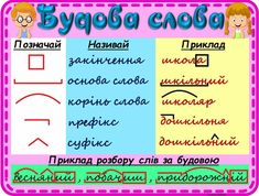 Ukrainian Language, Learn Russian, Kids And Parenting, Teacher, Map, Education, Learning, Words, School