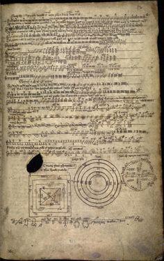 Ogham Alphabet: fol. 170r of the Book of Ballymote (1390), the Auraicept na n-Éces explaining the Ogham script.