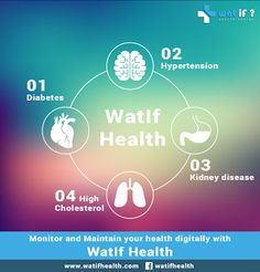 Lead a Healthier Lifestyle With WatIf Health..: Programmatic Need of Managing Diabetes in Employed...