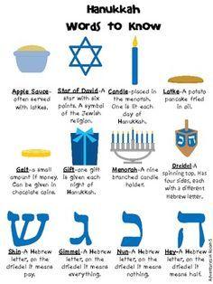 Hanukkah Freebie Pack. Holidays around the world