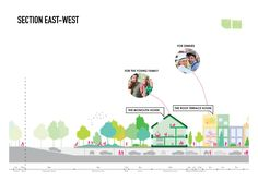 MVRDV Partners with Traumhaus to Reinvent Affordable Living in the Suburbs,Courtesy of MVRDV