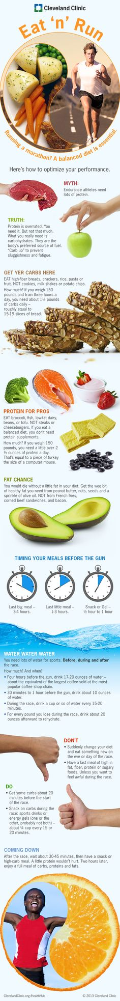 Fueling Food for A Marathon Run (Infographic) - If you're running a marathon, you need a game plan for eating right. Getting the proper amount of nourishment before, during and after a run can make all the difference to your success. Find out how to balance your protein, carb and fat intake and what you can do to stay well hydrated.
