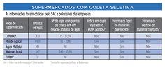 Matéria - Lugar de embalagem não é no lixo | Idec - Instituto Brasileiro de Defesa do Consumidor