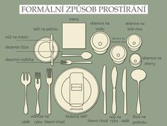 Formální způsob prostírání Easy Crafts For Kids, Diy Arts And Crafts, Fun Crafts, Formal Dinner, Free To Use Images, Food Pyramid, Flower Stamp, Avocado Recipes, Wedding Table