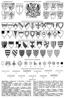 Heraldry guide. Is it wrong I could name most of these without referring to the legends at the bottom?