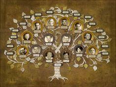 Wedding Family Tree - Custom Tree with Photos
