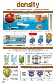 NEW Classroom Science Poster Density