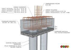 Catálogo de Detalles Constructivos 3D – Belén Fernández Franca