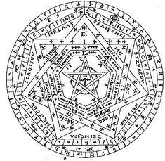 Sigillum Dei Aemeth ~ Archives of Western Esoterica