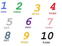 Counting and Numbers : Learn to speak Afrikaans 13 Grade R Worksheets, Kids Math Worksheets, Afrikaans Language, Learning Languages Tips, Counting For Kids, Phonics Song, Numbers For Kids, Kids Poems, Preschool Songs