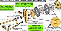 How to Rebuild and Improve the Cub Cadet Drive Clutch Assembly Kohler Engine Parts, Cub Cadet Tractors, Garden Tractor Pulling, Yard Tractors, Homemade Tractor, Chainsaw Mill, Kohler Engines, Engine Repair